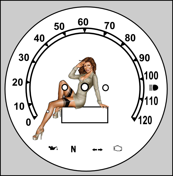 girl on speedometer gauge